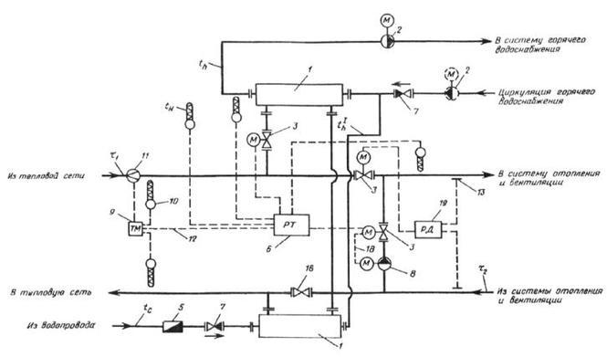 Современные схемы отопления